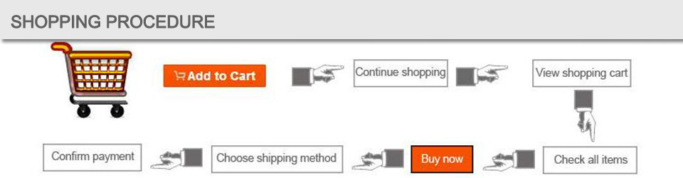 shopping procedure