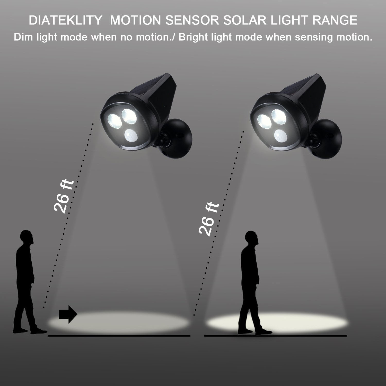 Wholesale outdoor wireless solar powered motion sensor detection led getsubject aeproduct aloadofball Image collections