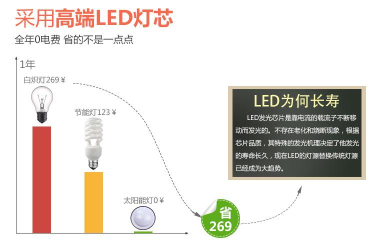 Купить Солнечной энергии лампы открытый Водонепроницаемый 60 светодиодных отдых на природе лампы Небольшой портативный подсветка солнечный свет ночь
