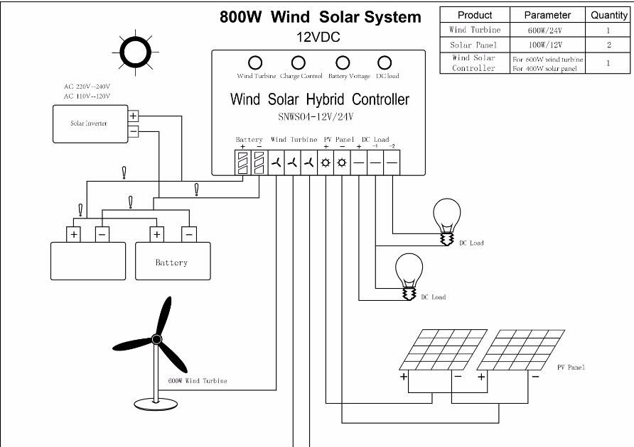 1000w wind power generator/600w wind turbine/ solar panel