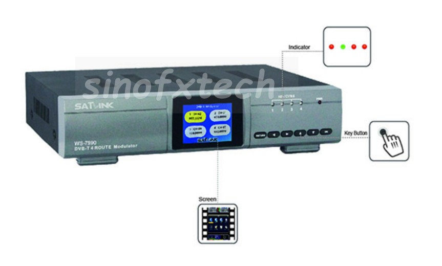 SATLINK WS7990 DVB-T MODULATOR 4 ROUTER