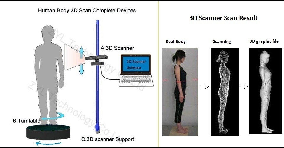 New 3D scanner for 3D printer handheld body face object scan 3d Modeling with software laser scan low price free shipping DHL