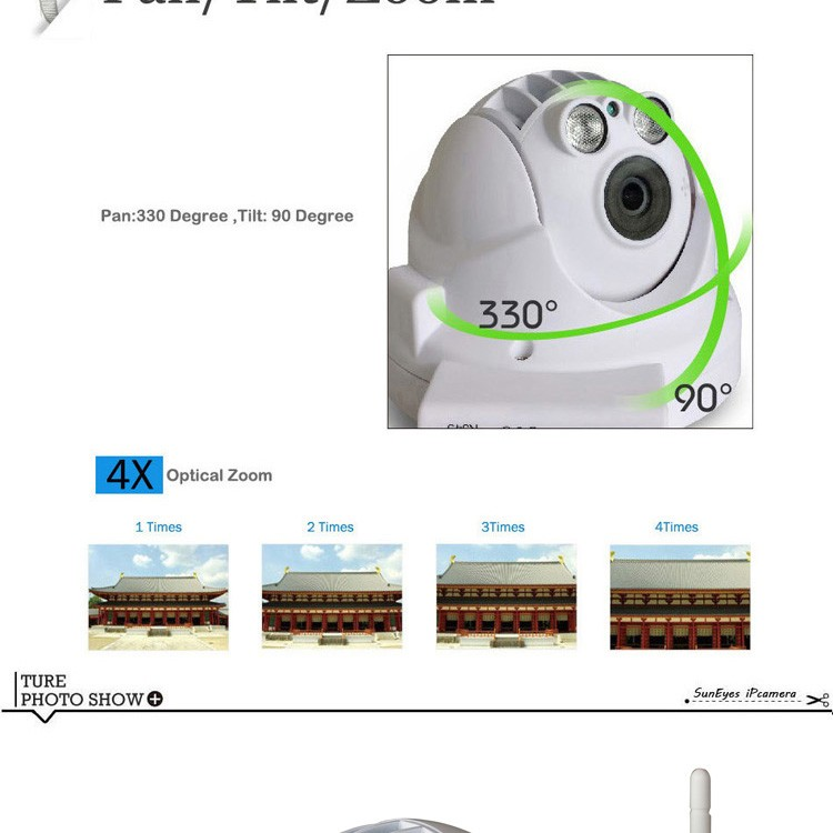 SUNEYES Wireless SD Camera 11