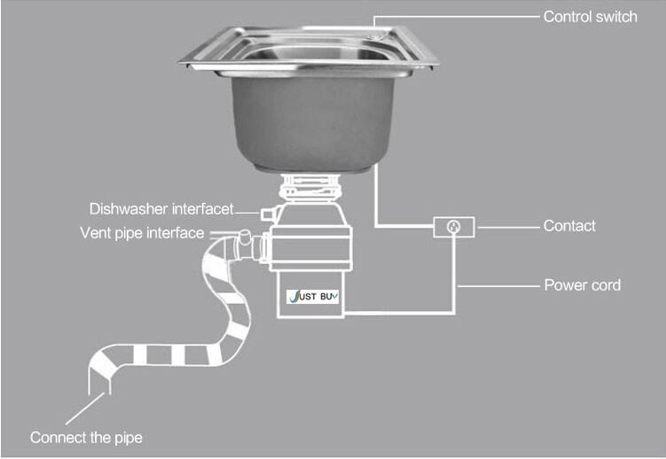 6 кг утилизация пищевых отходов дробилка шлифовальный станок из нержавеющей HTB145j1FVXXXXXPXFXXq6xXFXXXf