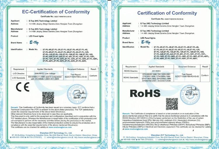 CE&RoHS