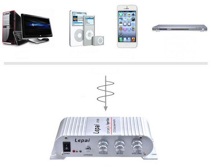 12V2A CD MP3 PC Radio Car Auto Motor Boat Home Audio HiFi Stereo Bass Speaker Output Power AMPLIFIER BOOSTRER Verstarker Vehicle(China (Mainland))