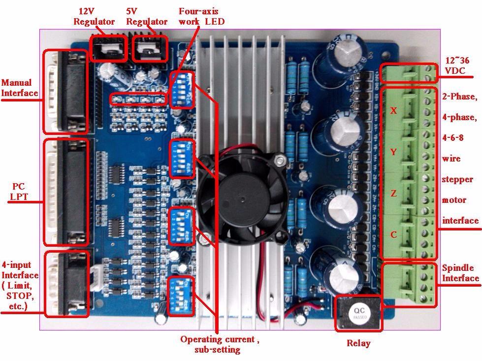 USA Free! Wantai 4 Axis Nema 23 Stepper Motor 57BYGH633 270oz-in+4 Axis Driver Board TB6560 3D Printer Plastic Engraving Machine