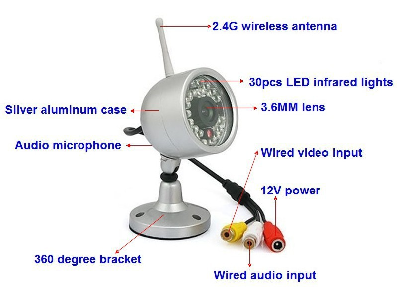 New 2.4G wireless infrared night vision camera for both wired and wireless camera hot sell