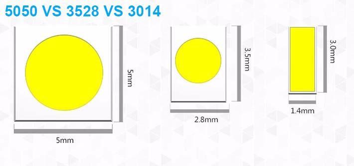 IP65 SMD 5050 RGB LED Strip Light Waterproof 300 LEDs 5M Flexible Tape with 44Key Mini IR Remote Controller LEDStrip Tape Ribbon