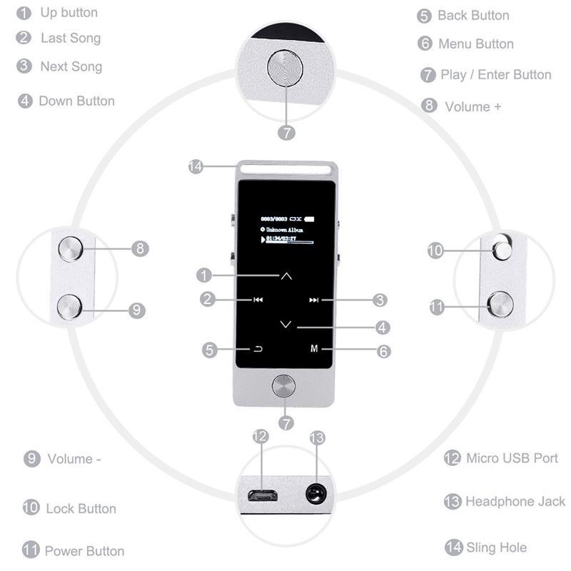 Купить Оригинальный Сенсорный Экран Mp3-плеер 8 ГБ BENJIE S5 Металла APE/FLAC/WAV Звук Высокого Качества Начального уровень Без Потерь Музыкальный Плеер с FM