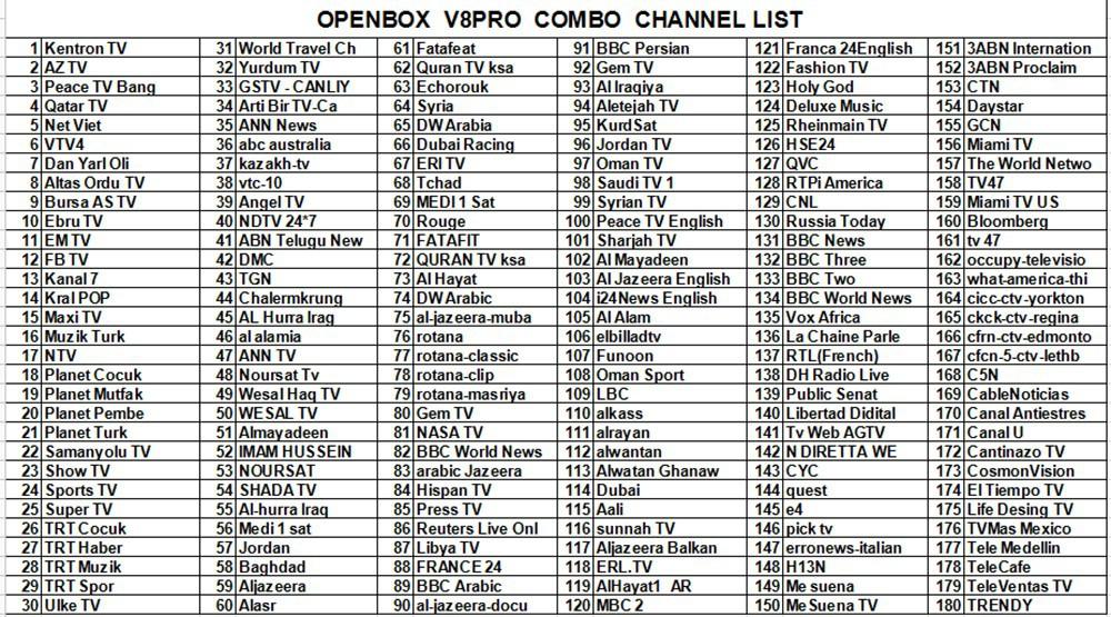 top porn channels