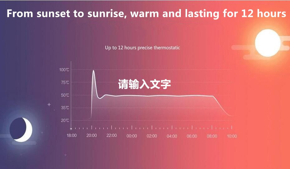 Fast Ship Original Xiaomi Mi Mijia Thermostatic Electric Kettles 1.5L 12 Hour thermostat Support to Control with Mobile Phone