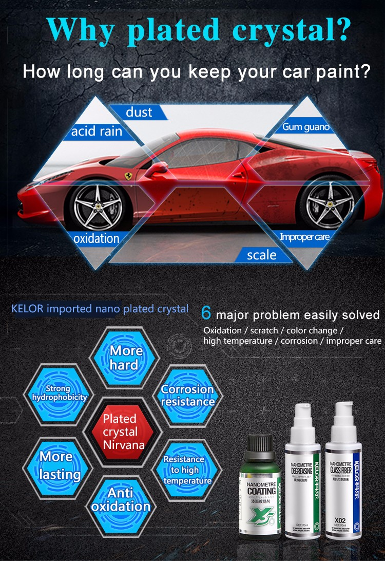 Kelor Paint Care Car-covers Glass Coating  Car Wax Liquid Car Polish Fix It  Car Paint  Scratch Repair x3