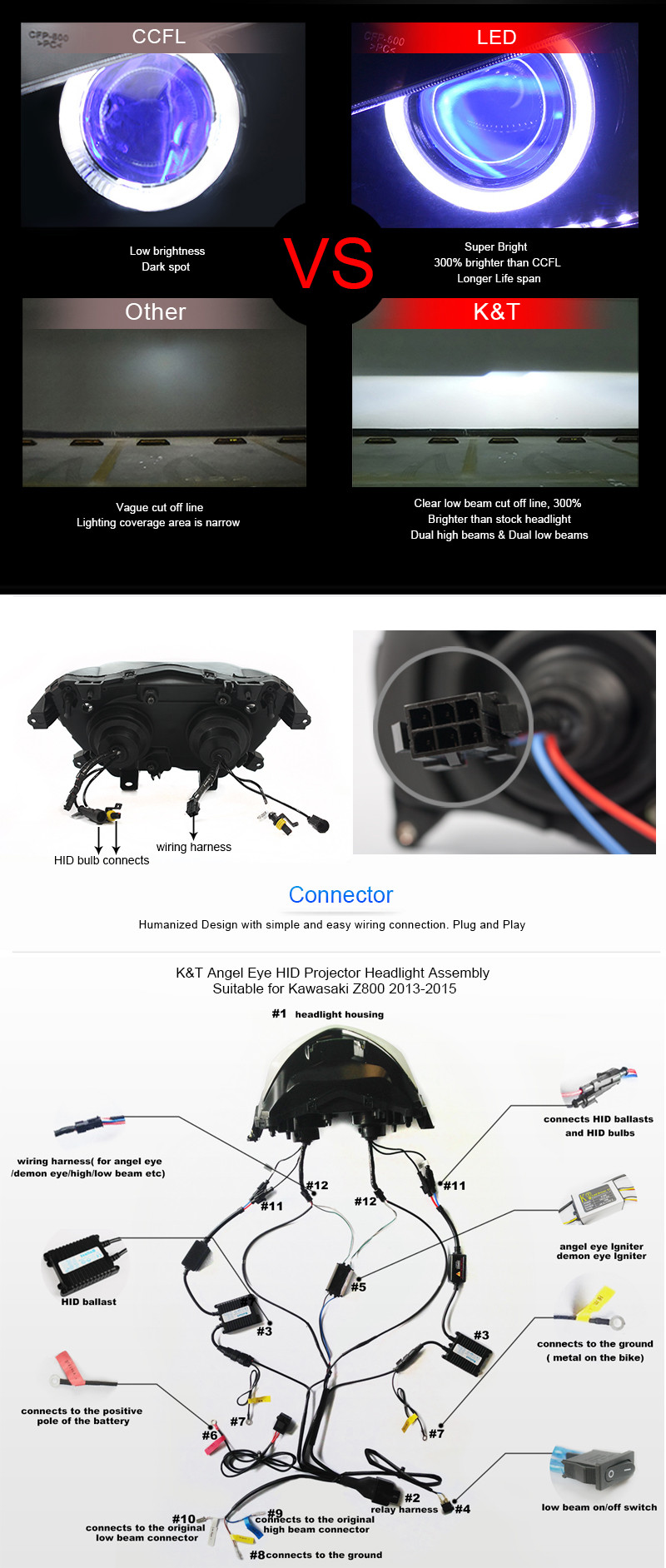 KT Headlight for Kawasaki Z800 2013-2016 LED Angel Eye Red Demon Eye Motorcycle HID Projector Assembly 2014 2015