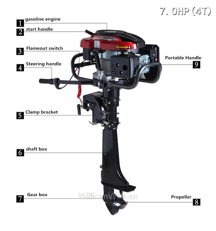 popular new outboard motors buy cheap new outboard motors