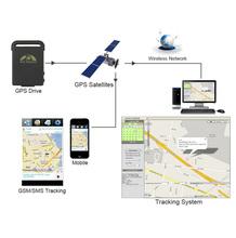 Realtime GPS GSM Mini TK102B Car Vehicle Tracker Child Vehicle Pet Bike Motorcycle rastreador veicular US Charger MA040UCK1US(China (Mainland))