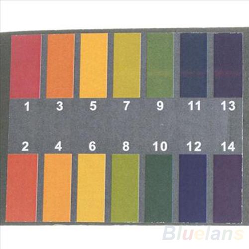 New 160 Litmus Paper Test Strips Alkaline Acid pH Indicator Useful