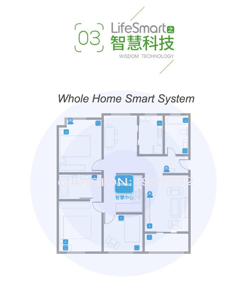 Lifesmart Multifunctional DoorWindow Sensor Security Alarm Wireless GSM3G4GWiFi Smart Home Motion Detect 433 Control by APP-15