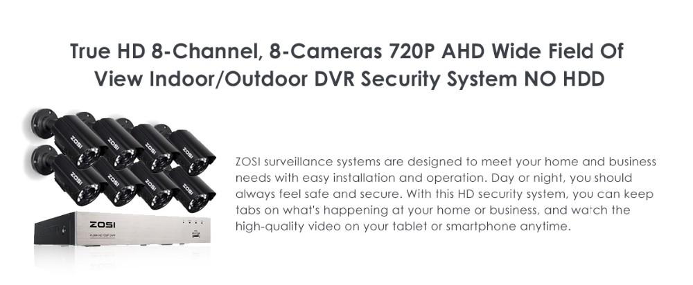 У каких камер видеонаблюдения лучшее разрешение