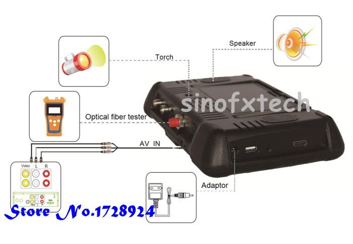 WS6980 FOR DVB-S2,T2,C