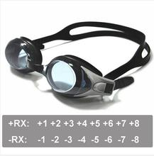 Optical Swim Goggles Hyperopia +1.0 to +8.0, Myopia Swimming Glasses -1.0 to -8.0, Different Strengths for Left Eye & Right Eye(China (Mainland))