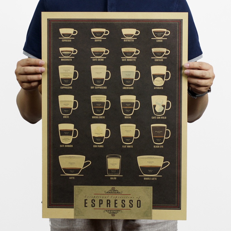 <font><b>Italian</b></font> coffee Fig ratio Kraft paper classic Poster Living Room Reminiscence posters <font><b>Home</b></font> <font><b>Decoration</b></font> for Cafe shop ACLHB027