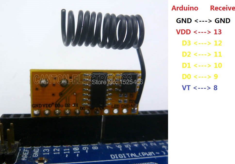 Arduino Basics: 433 MHz RF module with Arduino Tutorial 2
