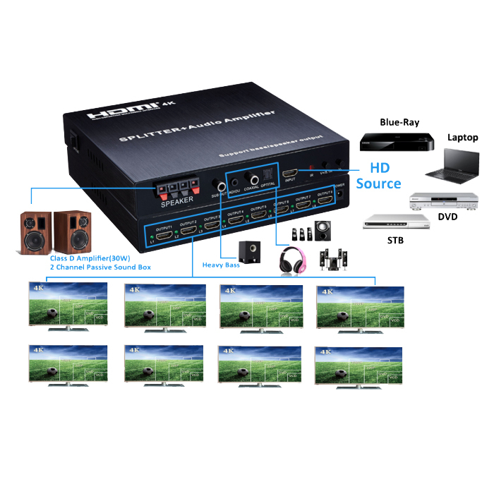 2015 New production 2.1/5.1 Audio Channel Output 4k HDMI Splitter 1x8+ Audio Amplifier HDMI Distribution Amp(China (Mainland))