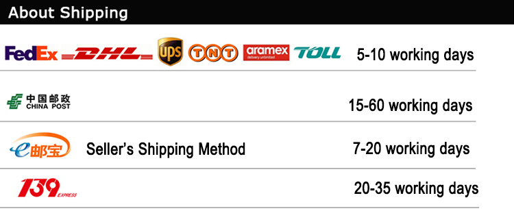 2 About Shipping