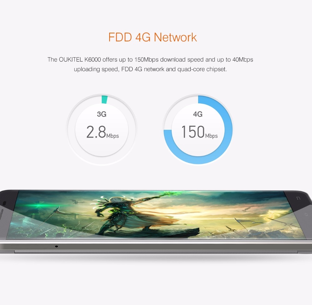 Elephone P7000 MTK6752 Mobile Phone IPS 64bit Octa Core 3GB 16GB 4G LTE FDD Android 5.0 5.5'' FHD CellPhone 1920*1080 GPS 13.0MP