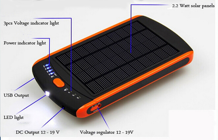 Universal Real 23000MAH Laptop Portable Solar Power Bank For Tablet / Solar External Charger With Battery For Notebook Computer(China (Mainland))