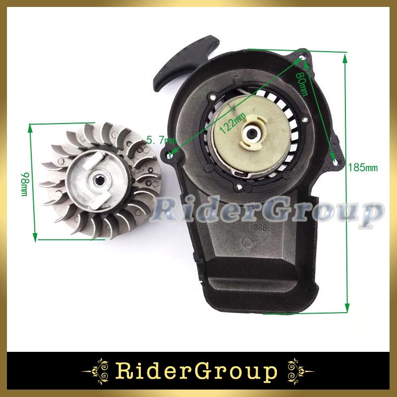 w wholesale cc atv parts
