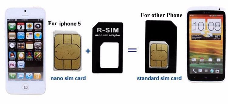 SIM002B(4)- SIM card