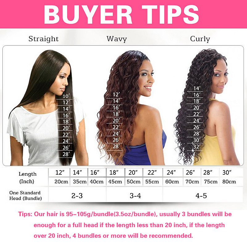 Expensive Hair Weave Archives Page 19 Of 475 Human Hair Extensions