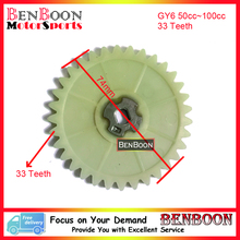 GY6 50cc Engine Parts Oil Pump Gear 139QMA 139QMB Chinese Scooter Parts ATV Parts Znen Baotian Taotao Roketa, Free Shipping