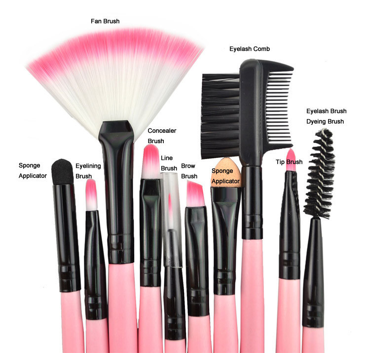 Makeup Brushes And Their Uses You - Mugeek Vidalondon