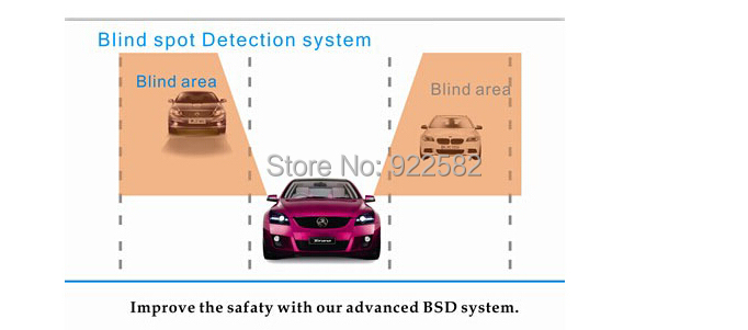 What is the way to reduce a vehicle's blind spot?