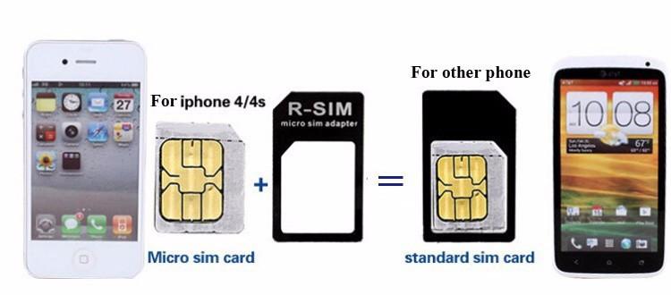 SIM002B(3)- SIM card
