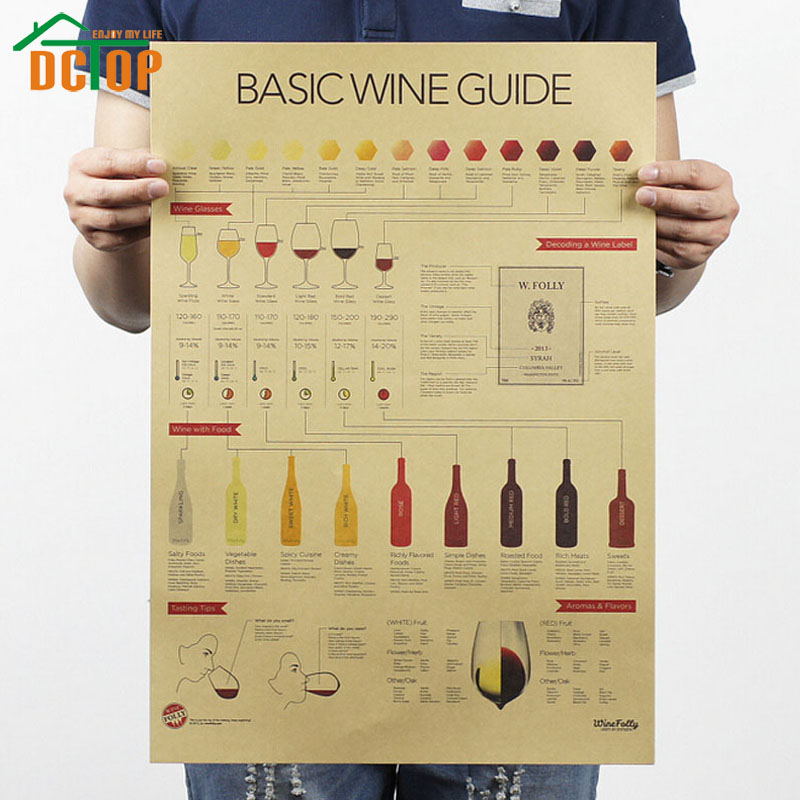 DCTOP Painting Wine Tasting Poster Kraft Paper Wall Stickers Home Decor Bar Coffee Shop Decoration(China (Mainland))