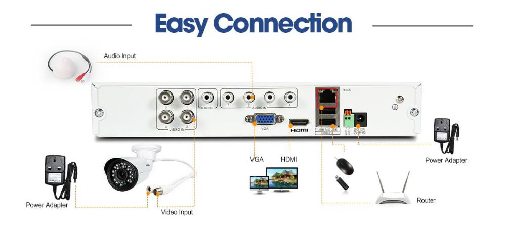 4CH AHD HD NVR Hot DVR 720P CCTV Recorder Camera Network 4CH DVR Surveillance Video Recorder Audio Input Multi-language alarm