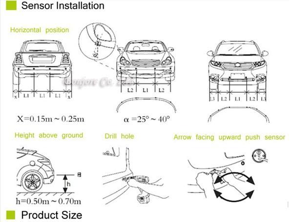 compre los nuevos sensores de aparcamiento de video de