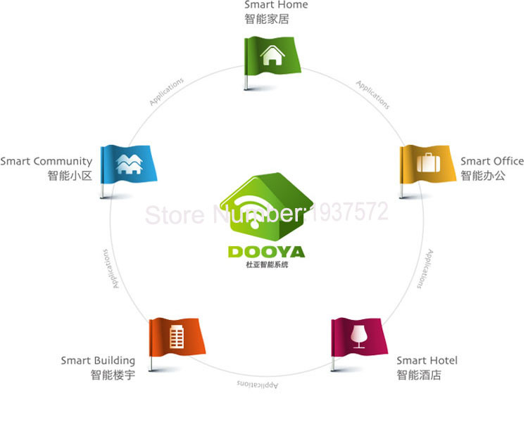 Dooya Home-Automation Open/Close Electric Curtain Motor DT52E 45W+DC1600 1 Channel Emitter WIFI Control 220V/50Hz IOS/Android