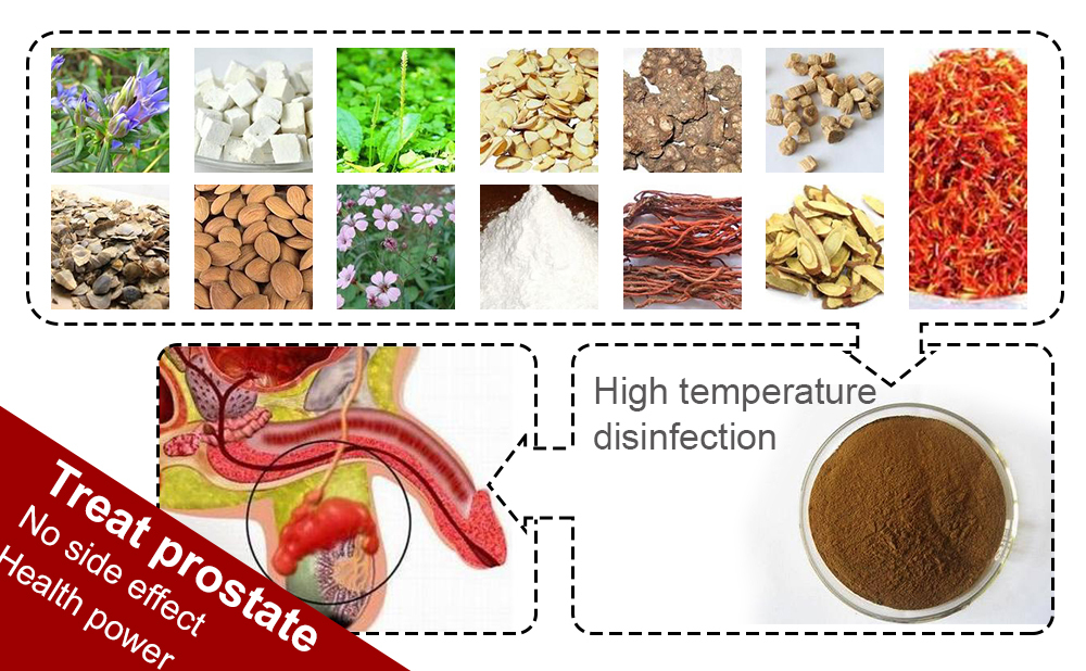 Prostatitis Cure! Natural Traditional Chinese Medicine Herbs Extraction to Cure Prostatitis Effectively without Side Effect<br><br>Aliexpress