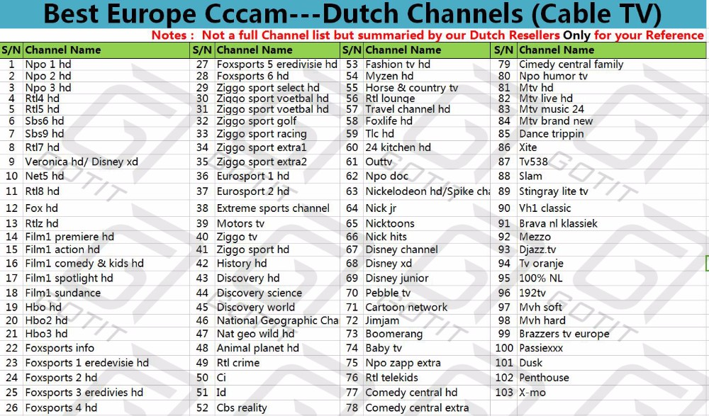 Dutch Channel-Cable