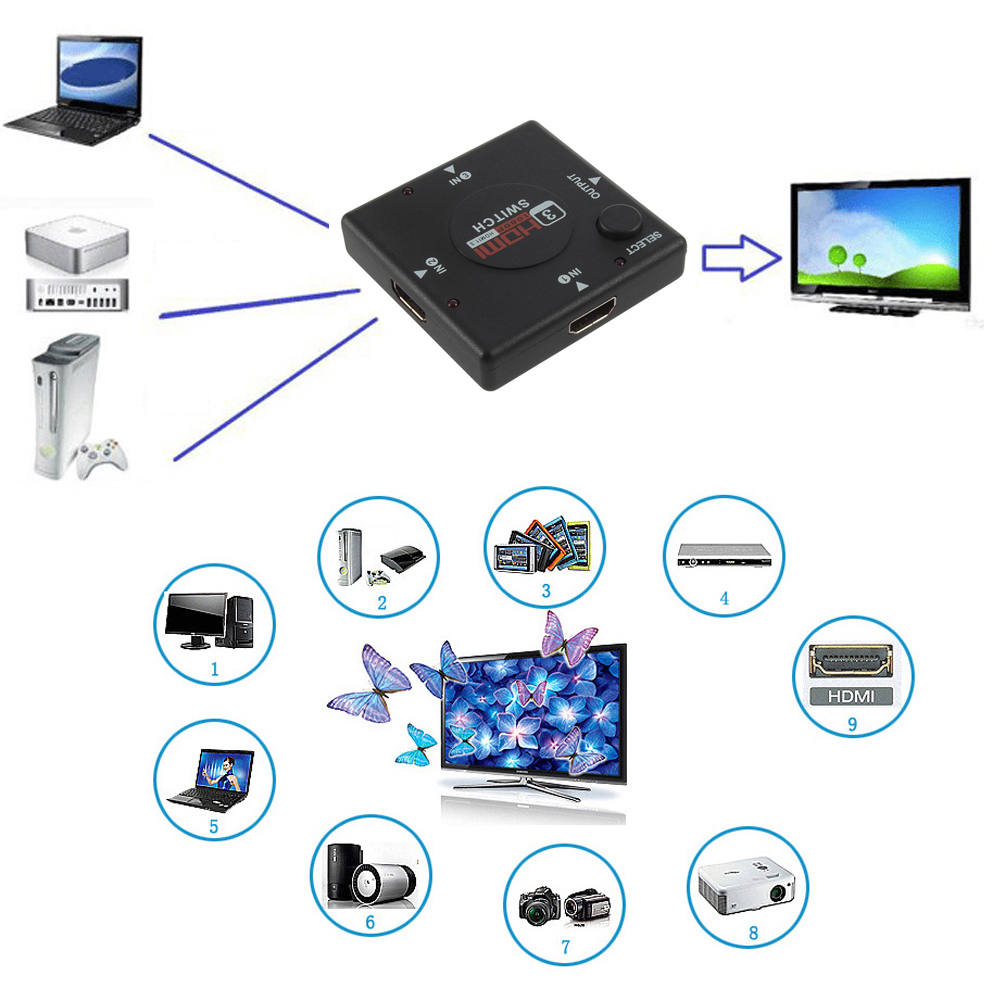 HDMI 3 Input 1 Output Switch Hub Switcher Splitter Box Port For HDTV 1080P Video Promotion(China (Mainland))