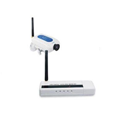 USB Wireless kits,IP camera,motion detector,Network Remote Monitor,WIRELESS CCTV,DVR Video,wireless camera,10-200M distance work(China (Mainland))