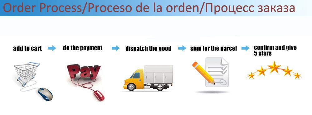 order-process