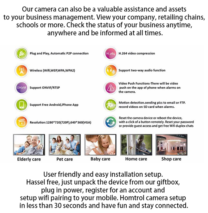 HT-SCA12 Wifi IP Camera 16