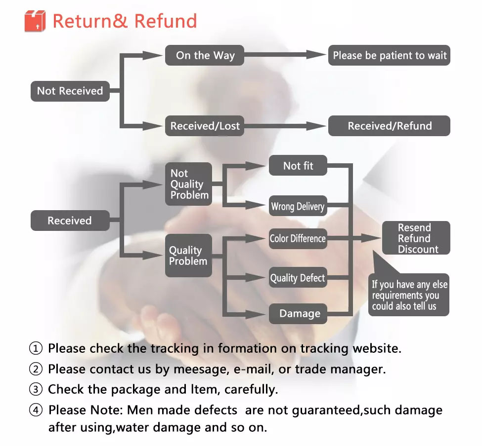 return and refound
