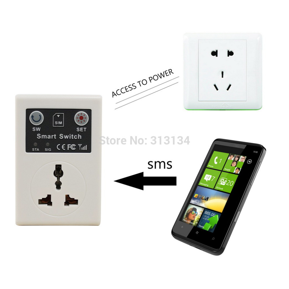 High Quality EU 220V Phone RC Remote Wireless Control Smart Switch GSM Socket Power Plug for Home Household Appliance Top Sale(China (Mainland))